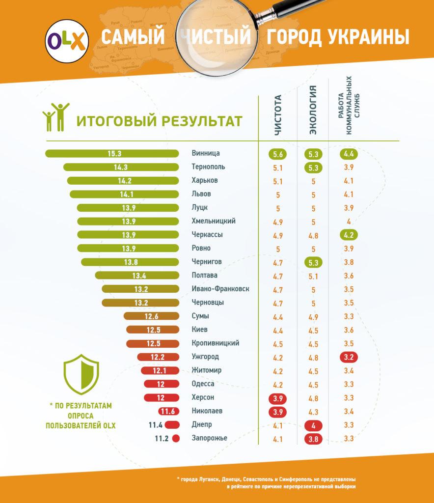 10-24_chistota_rus