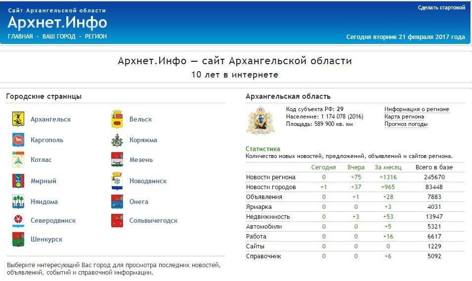Архнет.Инфо — сайт Архангельской области