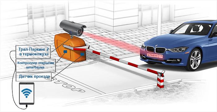 Как правильно оформить парковку для автомобилей