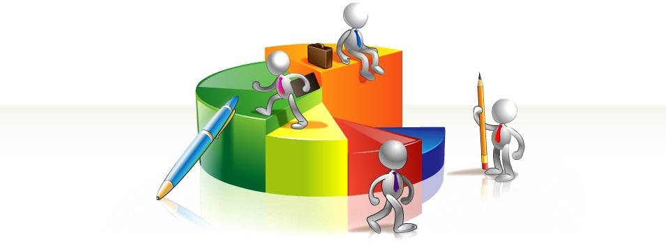 Цели и задачи планирования продаж