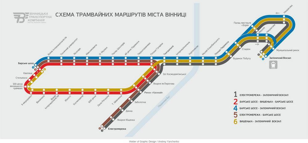 Расписание трамваев Винница