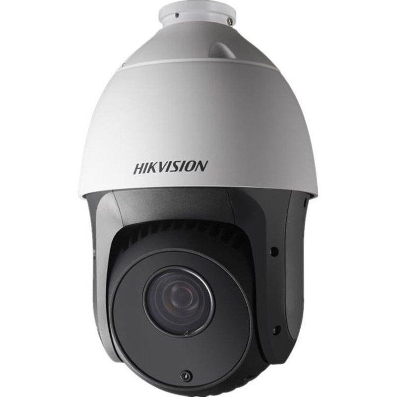 Подходят ли поворотные камеры для вашего бизнеса?